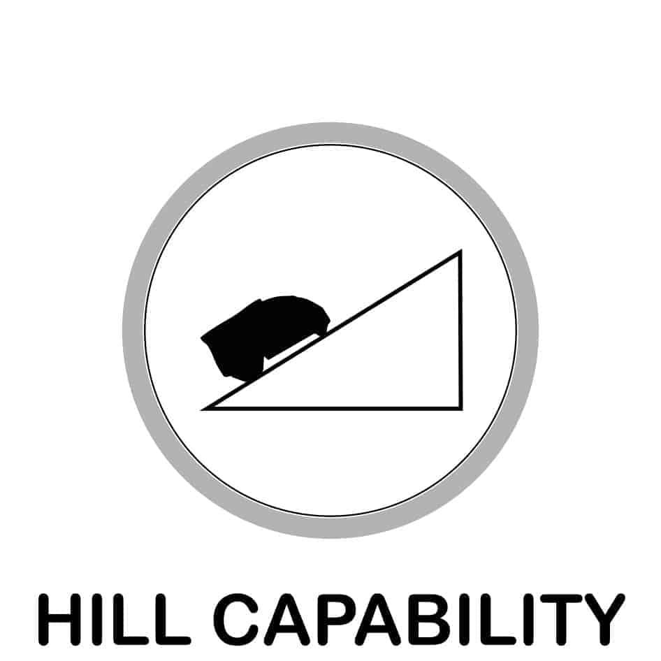 robot lawn mowers australia_Hill_Capability