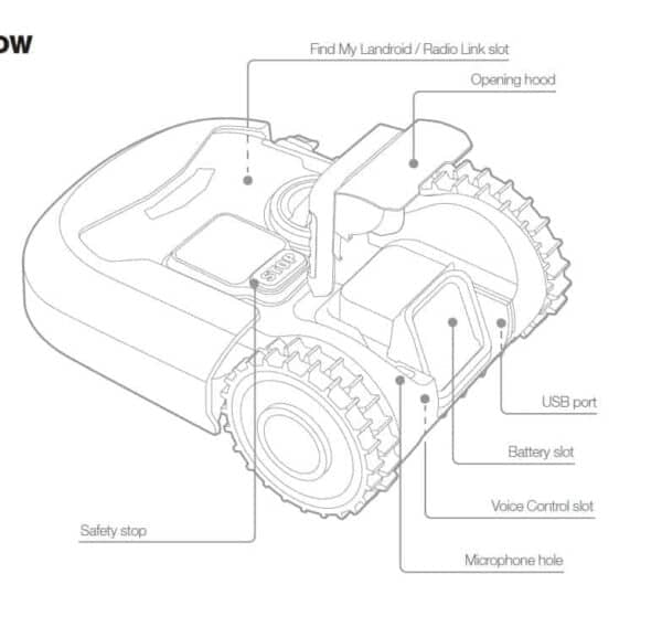 Worx Landroid WR150E drawing specification - Robot lawn mower