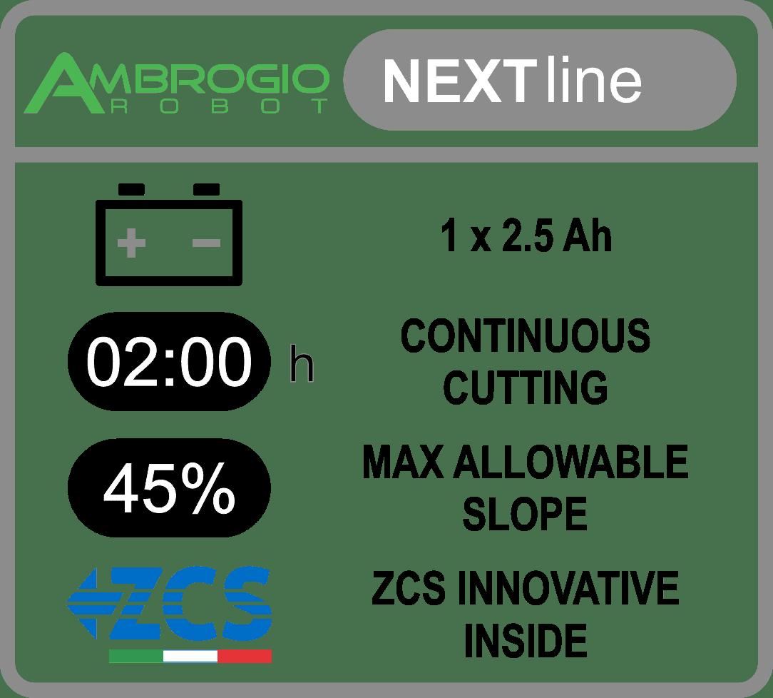 AMBROGIO - twenty Elite features